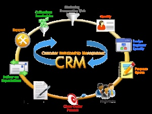 CRM can be more effective for your online business...