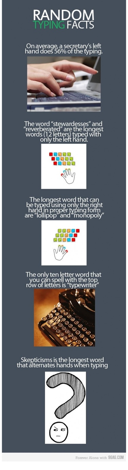 typing infographic