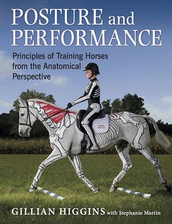 Posture and Peformance