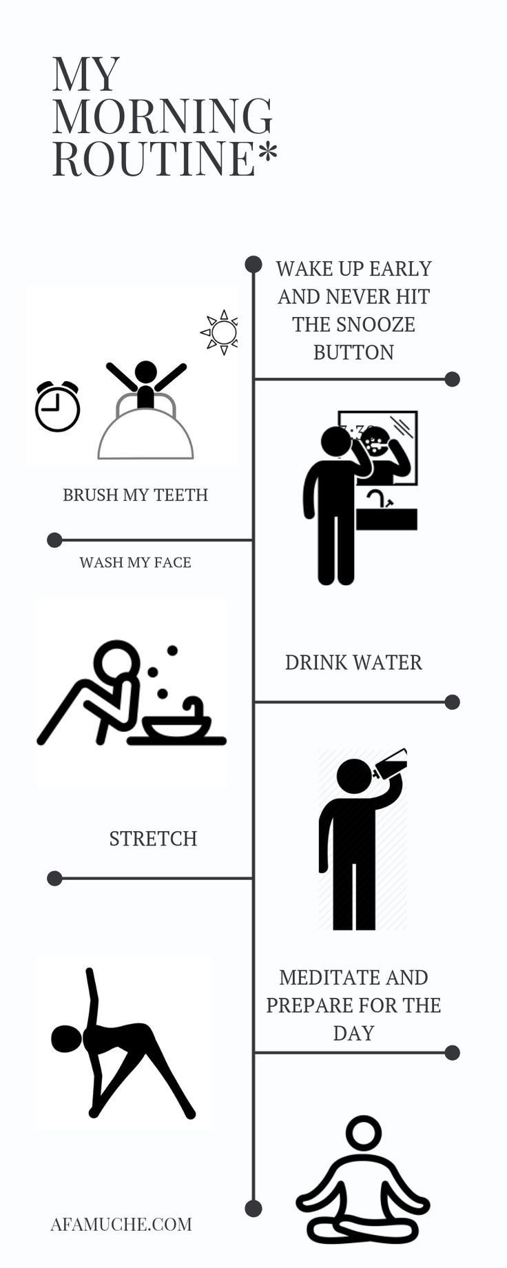 The Best Morning Routine For Success Infographics