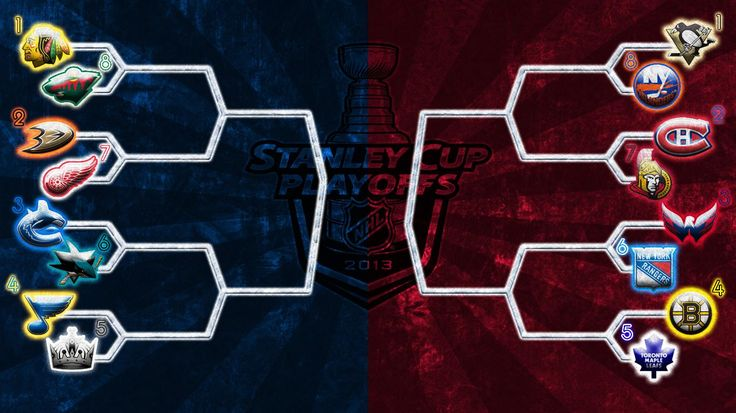 Stanley Cup Wallpaper 2016 - WallpaperSafari