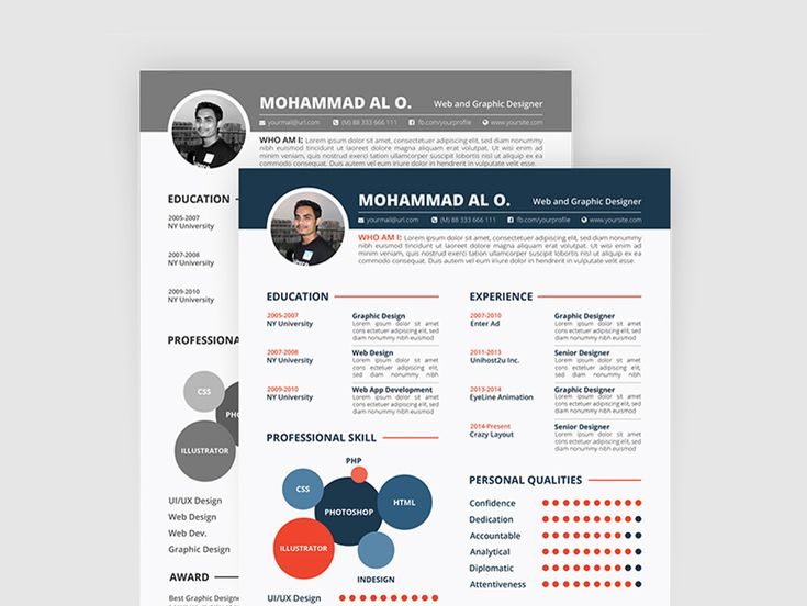 Free Resume, Portfolio & Cover Letter Template for Any Opportunity
