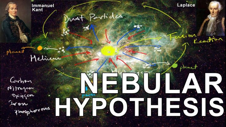 nice Nebular Hypothesis - Origin of the Earth Solar system Check more at http://sherwoodparkweather.com/nebular-hypothesis-origin-of-the-earth-solar-system/