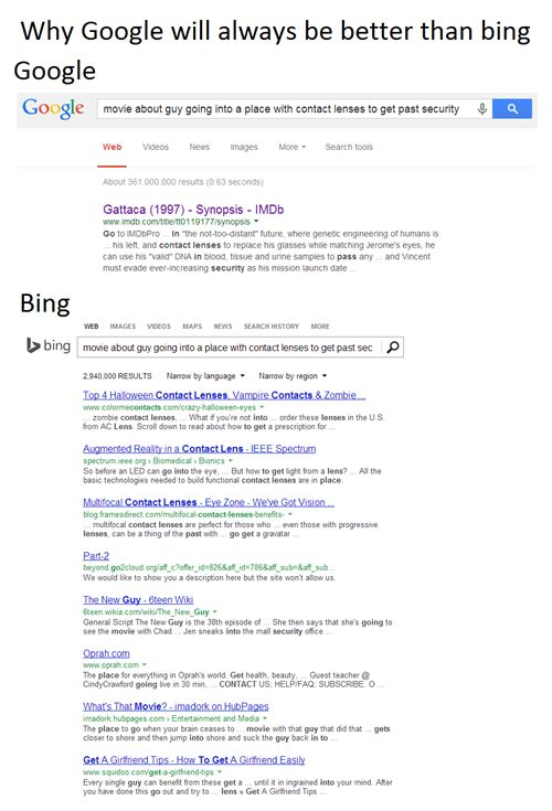 Escape Google With These 12 Search Engine Alternatives ...