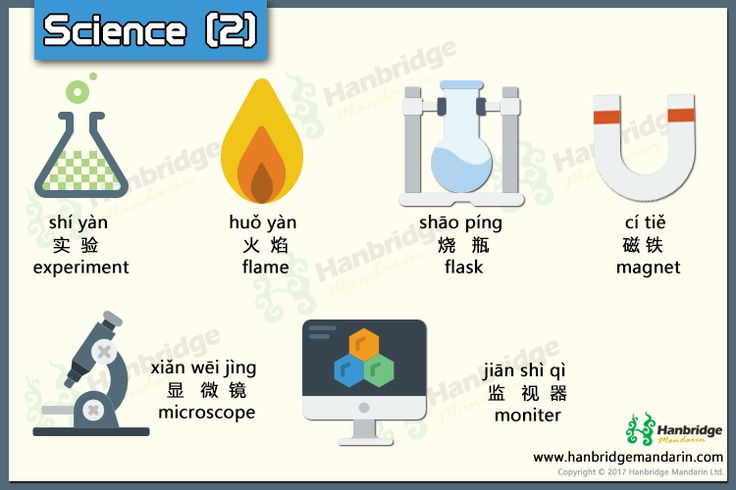Learn Chinese Vocabulary about Science