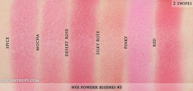 Swatches of Nyx Powder Blushes in Spice, Mocha, Desert