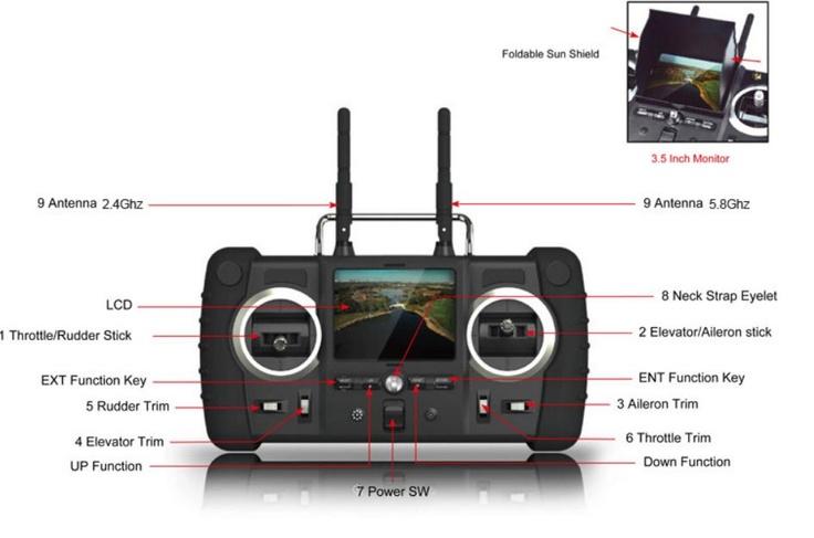 My dream FPV receiver
