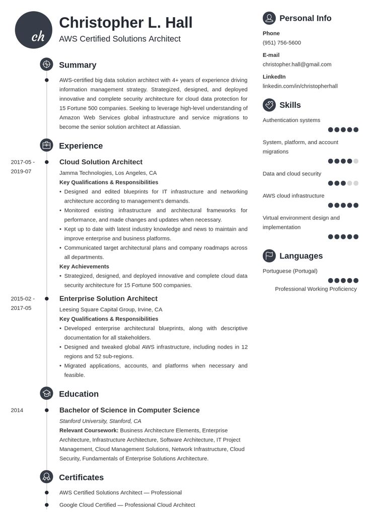Solution architect resume example template primo in 2020