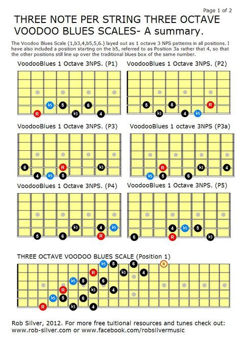 306 best BASS images on Pinterest Bass guitars, Bass and Guitar - conduit fill chart
