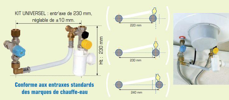 KITCES-Kit Chauffe Eau (KITCES) - sur Plomberie Express à Prix Mini !