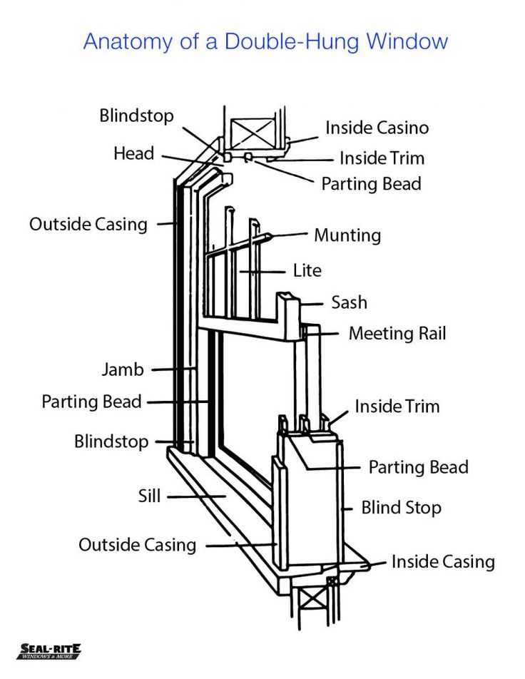 Double Hung Window Detail Crafty Design Ideas 19 Product