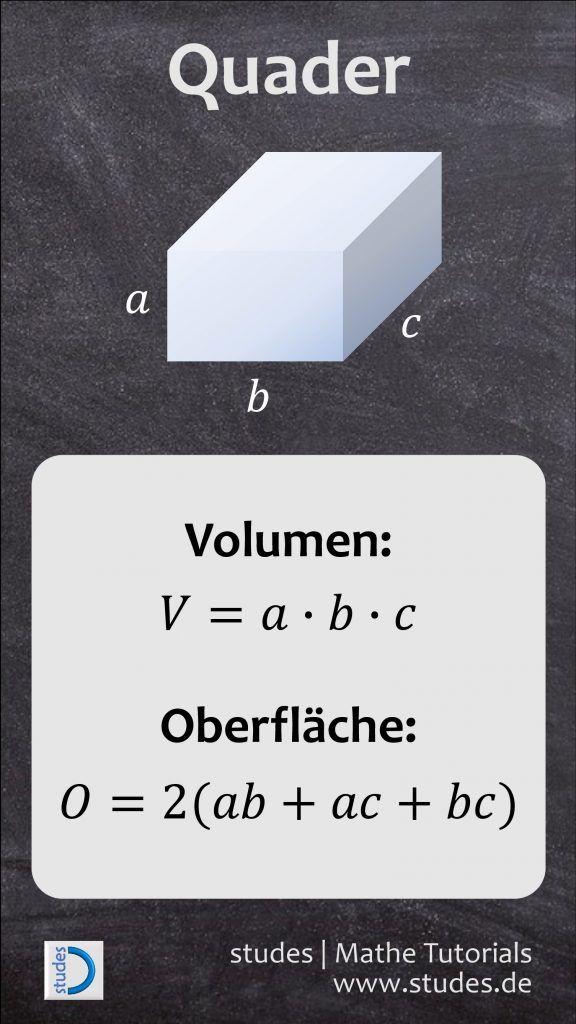 Quader: Formeln für Volumen und Oberfläche – studes
