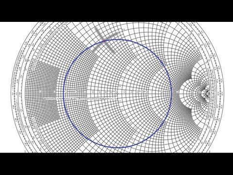 Cómo utilizar la carta de Smith - YouTube