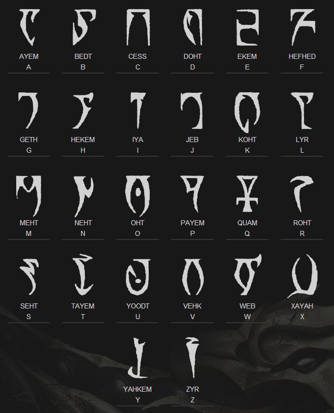 The Daedric Alphabet - #Skyrim