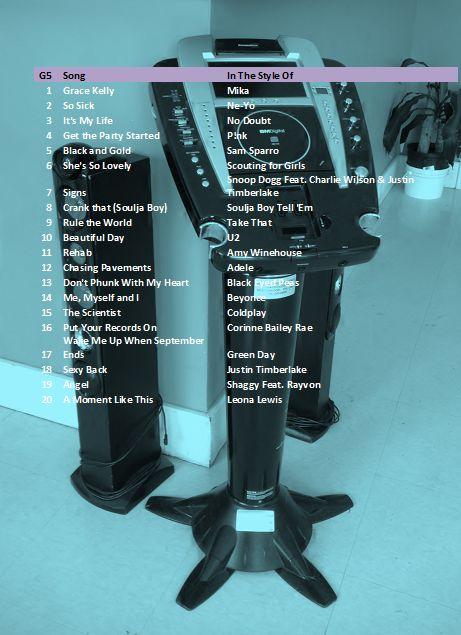 karaoke 2000s CD5