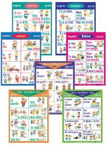 Basic French Verbs