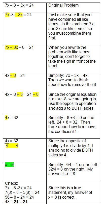 Algebraic Equations Chart | ... equations in order to solve two-step equations. I know you are feeling