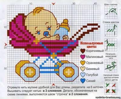 Схемы вышивки крестом младенец скачать бесплатно