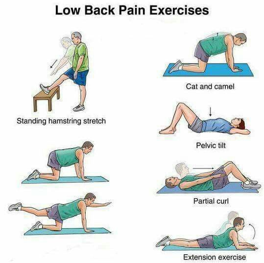 To help you with back pain.