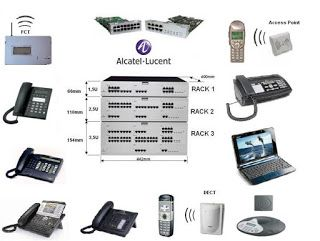 IP Santral Teknik Servisi: Ankara ip Santraller Teknik Servisi 0312 232 4070
