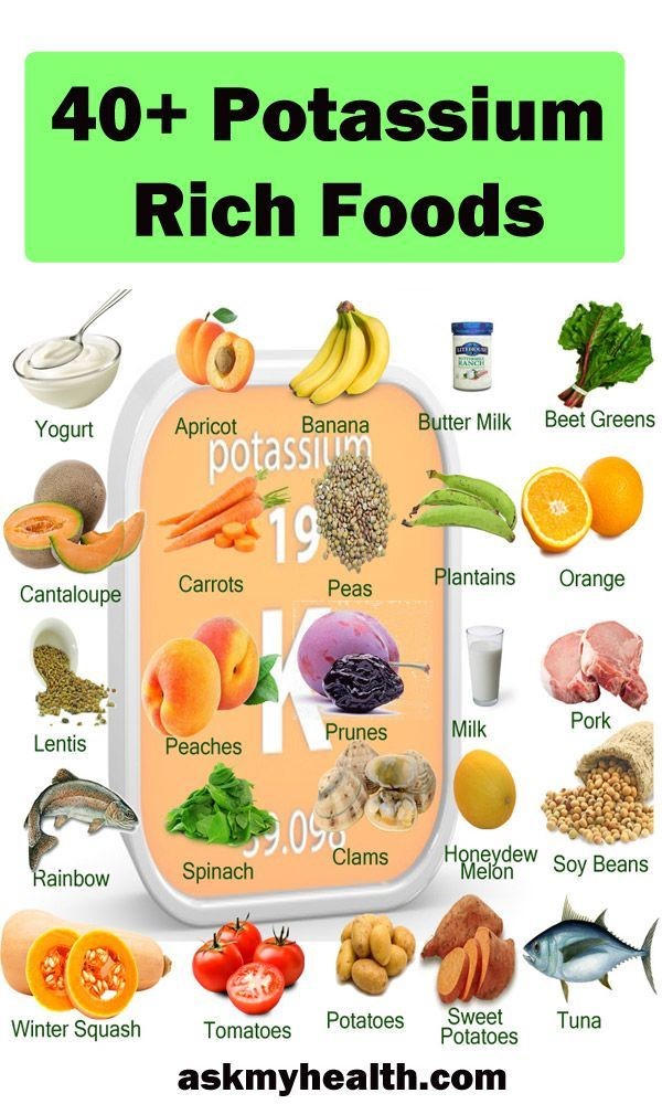 40+ Foods High In Potassium A Complete List of Potassium