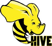 Hive interview questions and answers http://www.expertsfollow.com/hive/questions_answers/learning/forum/1/1