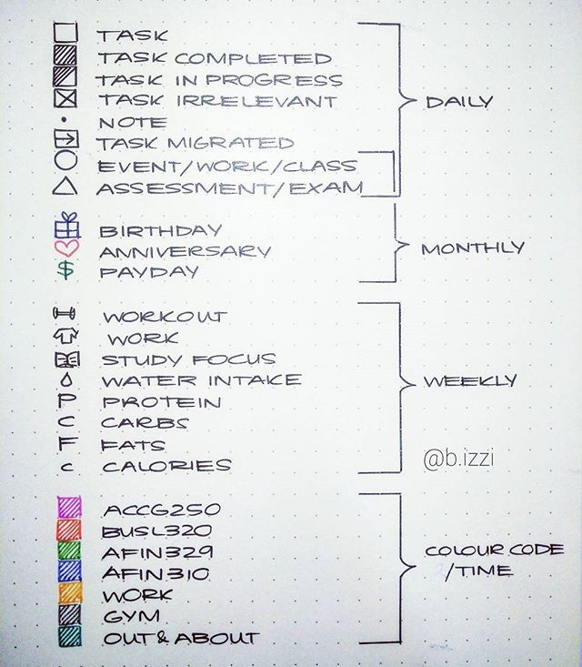 @b.izzi UPDATED KEY For anybody wondering what the hell the icons in my planner means, hopefully this helps! I've also grouped them by which spreads they would appear in hehe.
