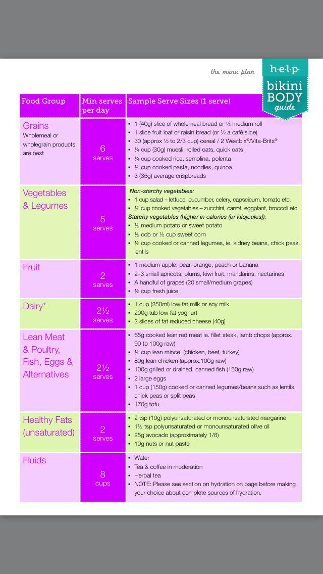 Kayla nutrition guide