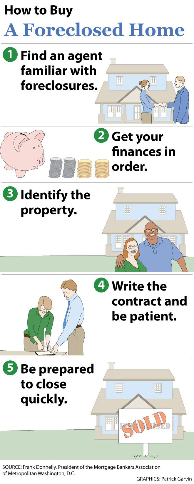 How To Buy A Foreclosed Home Or Auctioned Property