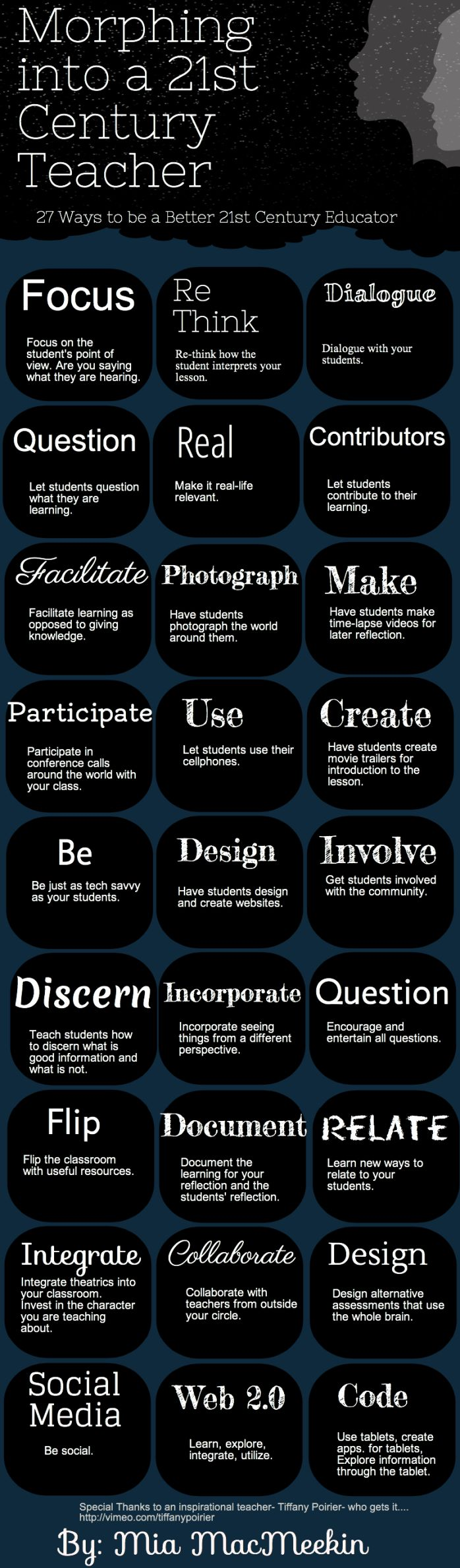 27 ways to morph into a 21st century teacher. I really like this info graphic.