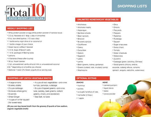 The Total 10 Shopping List | The Dr. Oz Show, I started doing the total 10 3 days ago and I really love the fact that it is filling and not hungry and with so much energy. Love the program.
