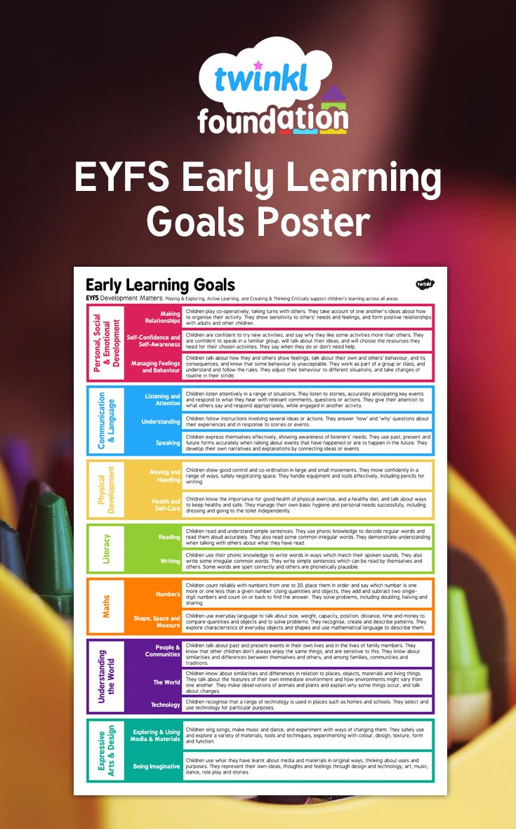 A set of handy posters displaying all of the Early Learning Goals for each of the seven areas of learning in the EYFS.