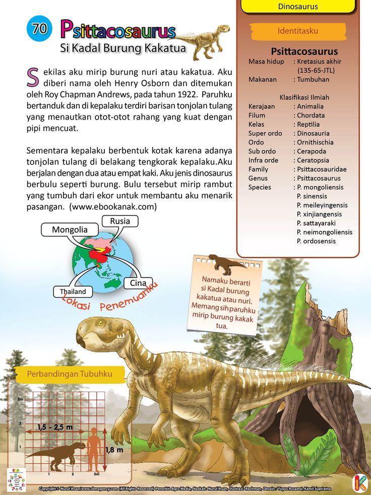 Psittacosaurus, Dinosaurus Burung Kakatua