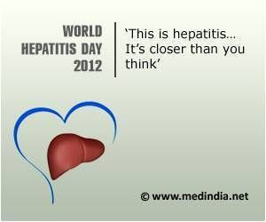 Knowledge of HIV Impact on Hepatitis C Infection and Genes That may Thwart HCV Advanced By StudiesMedindia