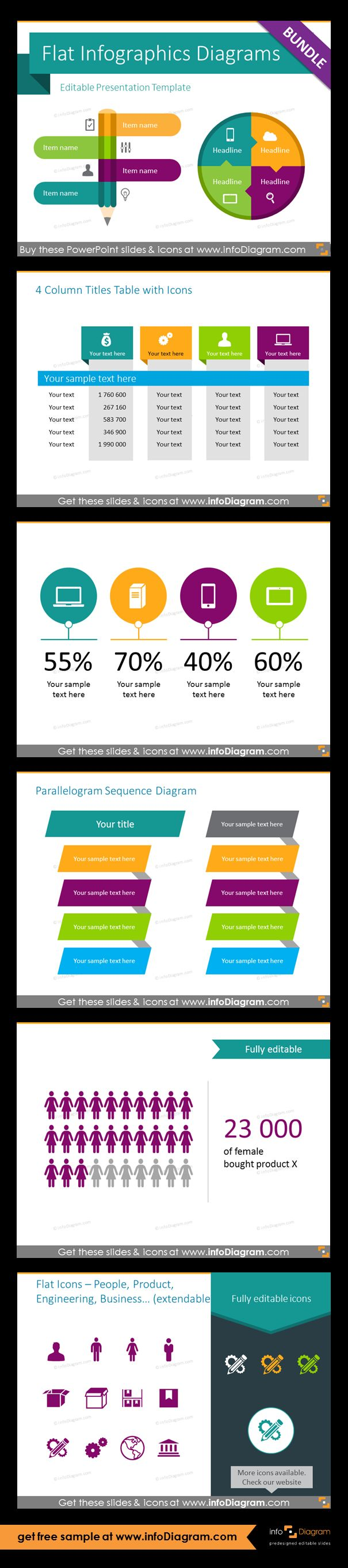 Infographics PowerPoint templates with modern flat design editable diagrams and vector icons. 4-column titles ribbon table with icons, KPIs representing example, parallelogram sequence diagram, example of creative data presentation, index of people, product, business flat icons. Fully editable style, size and colors.