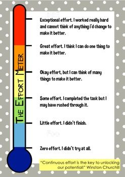 Free Printable Effort Meter Poster | Student Self Reflection.