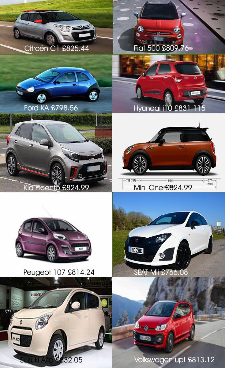 Cheap Car Insurance Young Drivers What Are The Cheapest Cars To Insure For Young Drivers Cheap Car Insurance