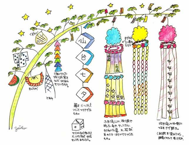 happy tanabata in japanese