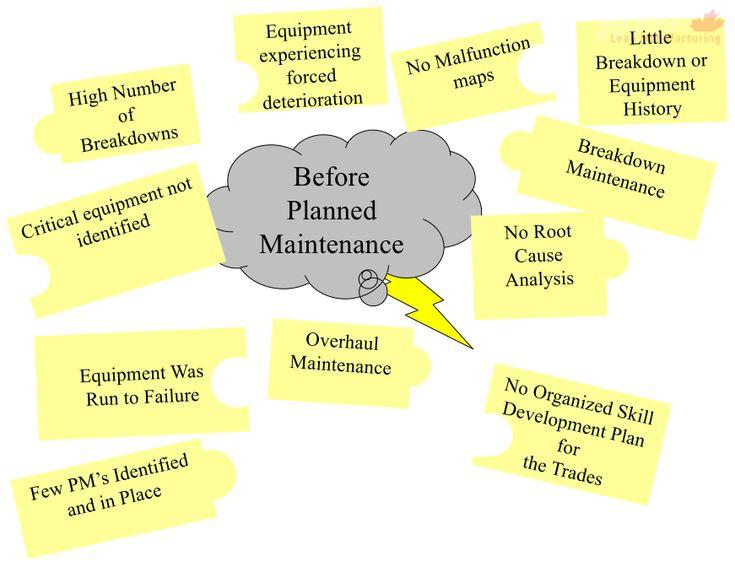 Equipment Effectiveness