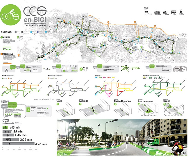 Bustler: Winning Entry of Bike Path Design Contest in Caracas, Venezuela