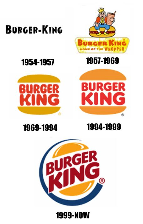 Burger King logo transformation