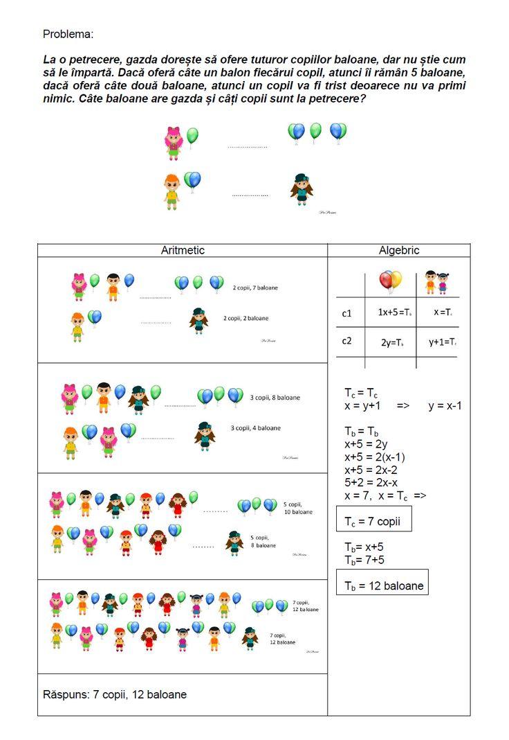 Problema rezolvata (aritmetic vs.algebric)
