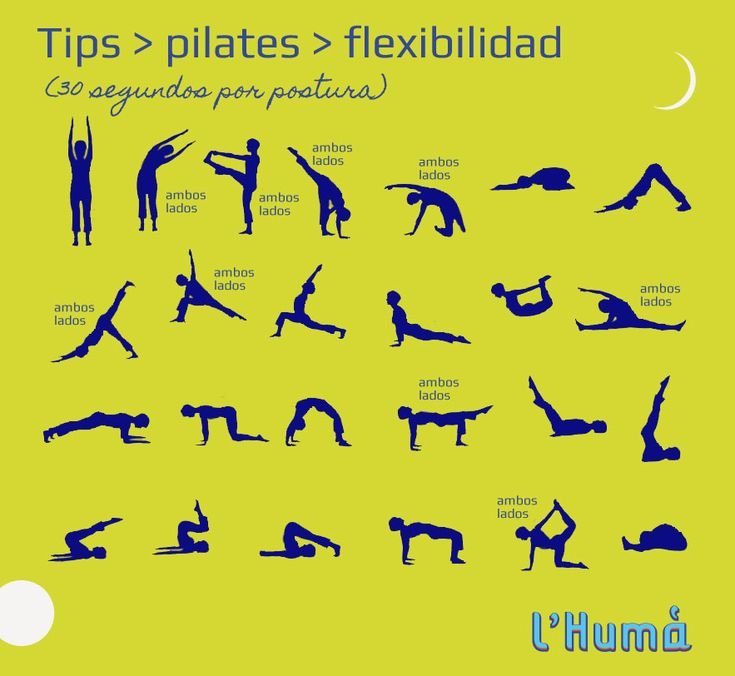 Pilates Tabla De Ejercicios Revistalhuma Www Lhuma