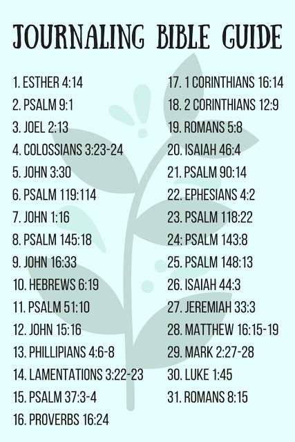 Printable journaling bible plan