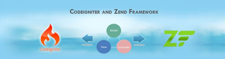 Dream Cyber Infoway Pvt Ltd - CodeIgniter and Zend Framework Development