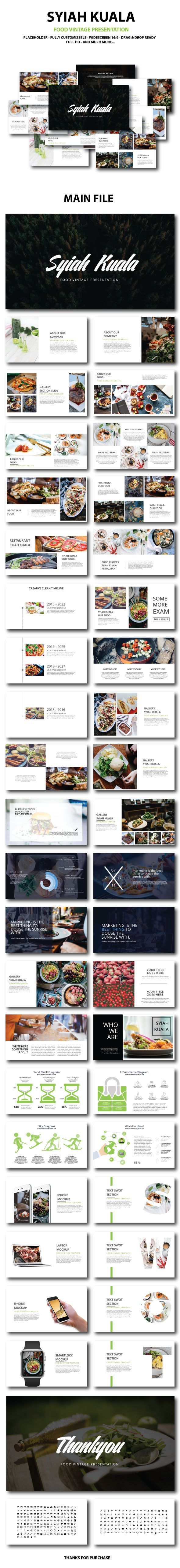 Syiah Kuala - PowerPoint Presentation Template
