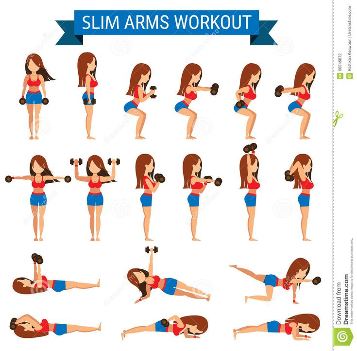 1000+ Ideas About Slim Arms On Pinterest