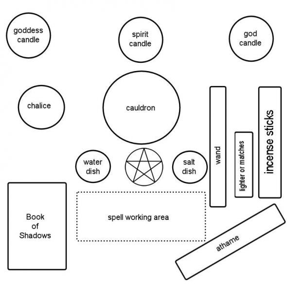 Here is an example of a basic altar setup: