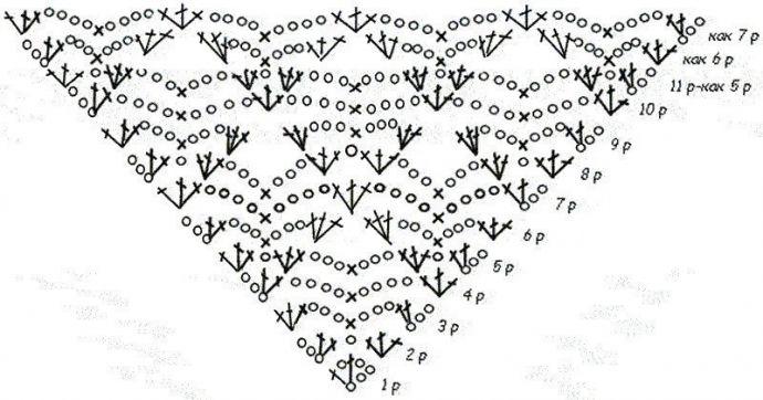 Схема для вышивки крестом объятия