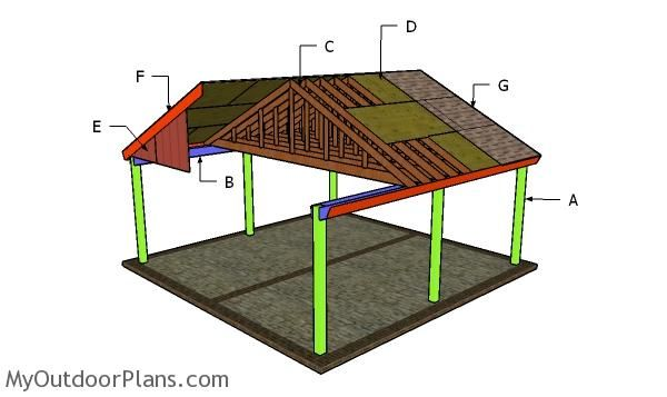 2 Car Gable Carport Roof Plans Myoutdoorplans Free Woodworking Plans And Projects Diy Shed Wooden Playhous Wooden Carports Carport Plans Wooden Playhouse